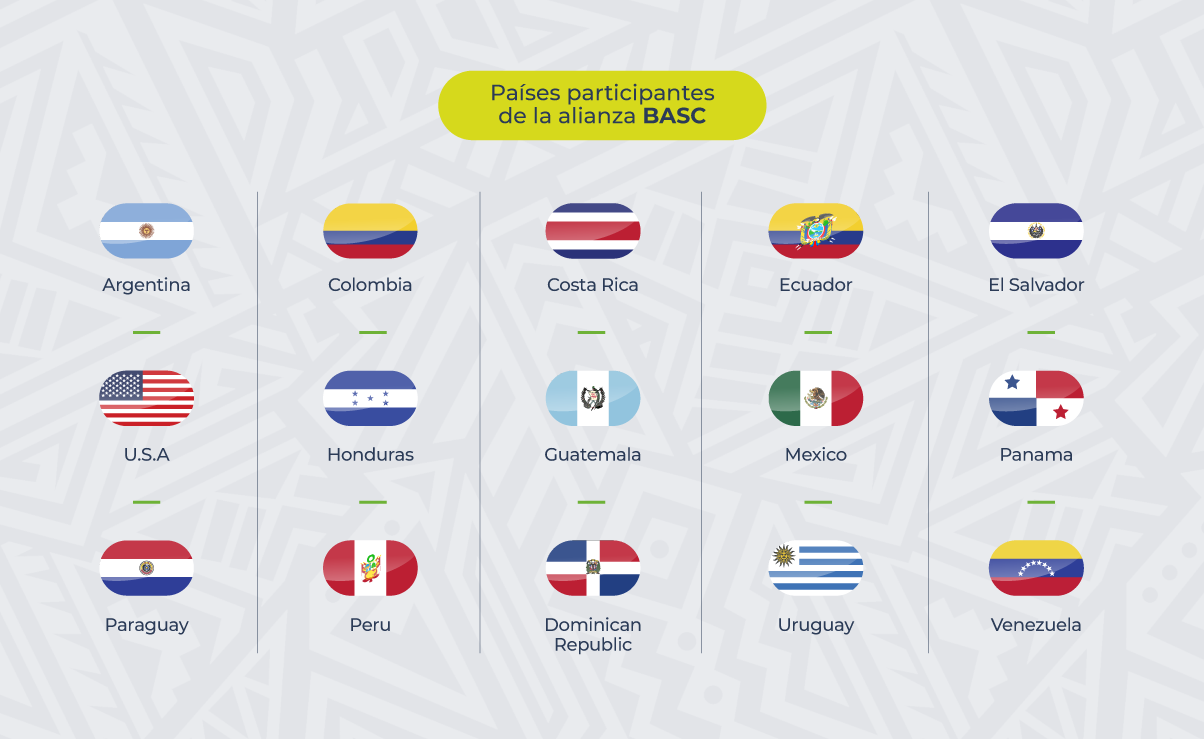 BASC countries